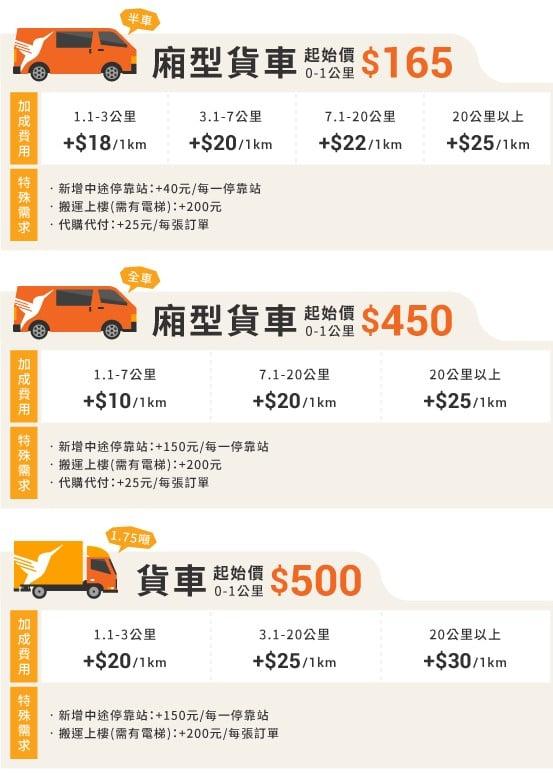 新網站的價格表(201911)_服務車種及里程數-4w