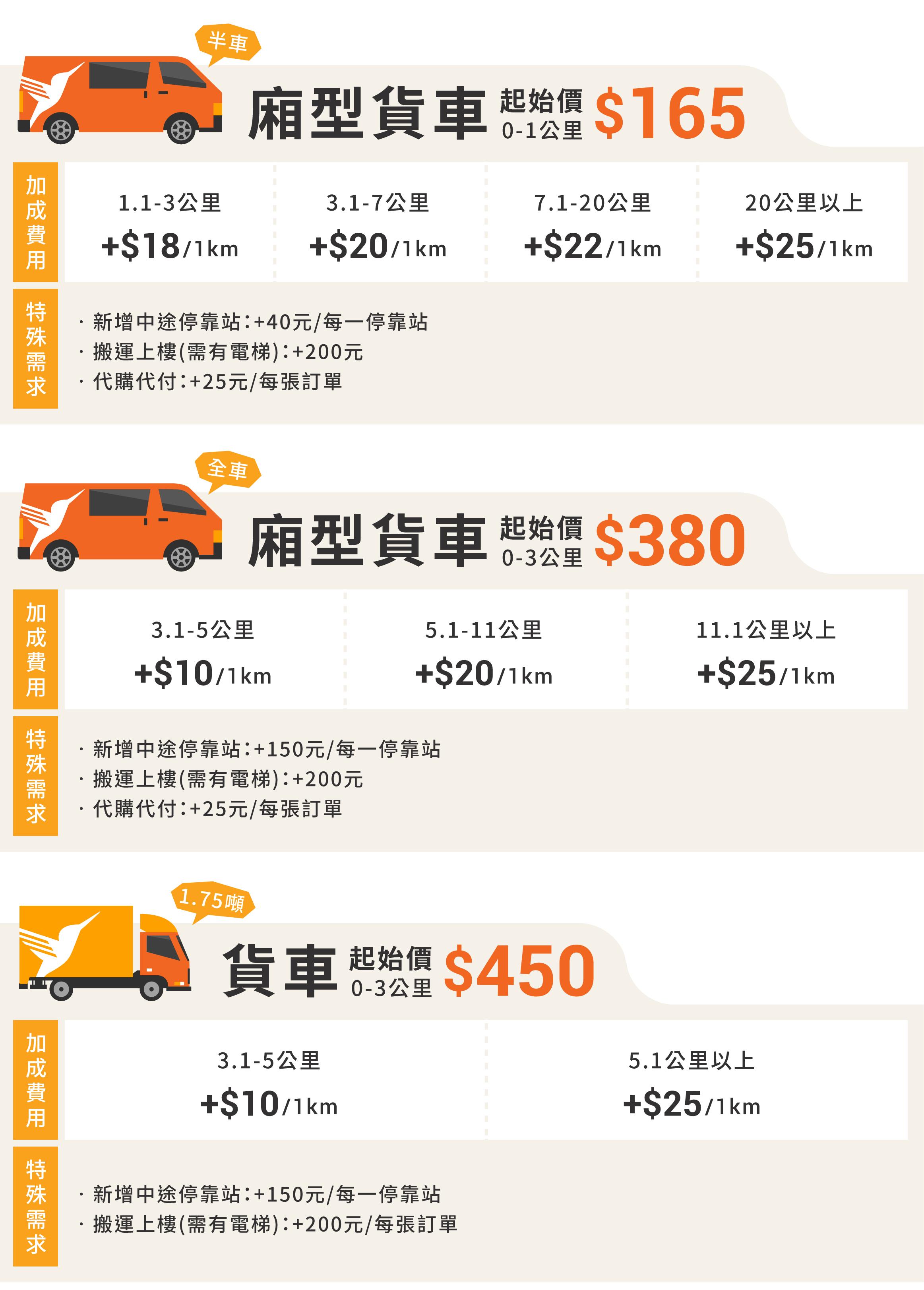新網站的價格表(202002)_服務車種及里程數-貨車