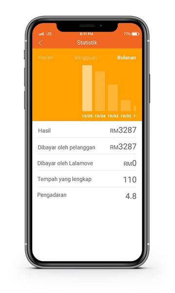 App penghantar langkah ketiga