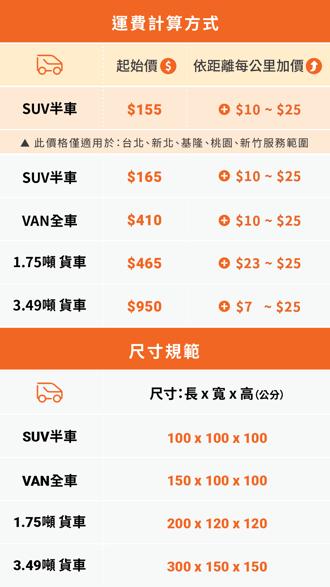 20210719-Blog內文客貨車價格表_工作區域 1 (2)