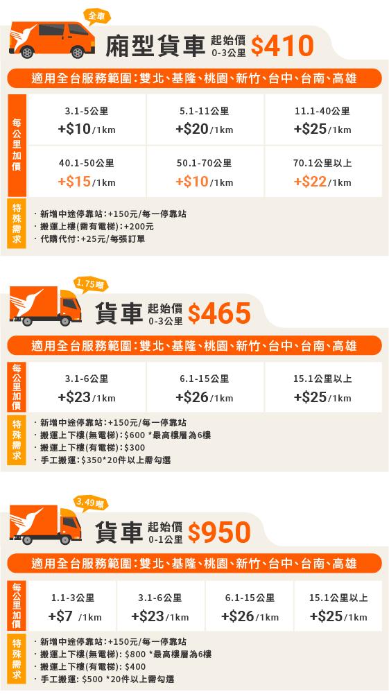 20210723-價格表_廂型貨車(全車)&貨車