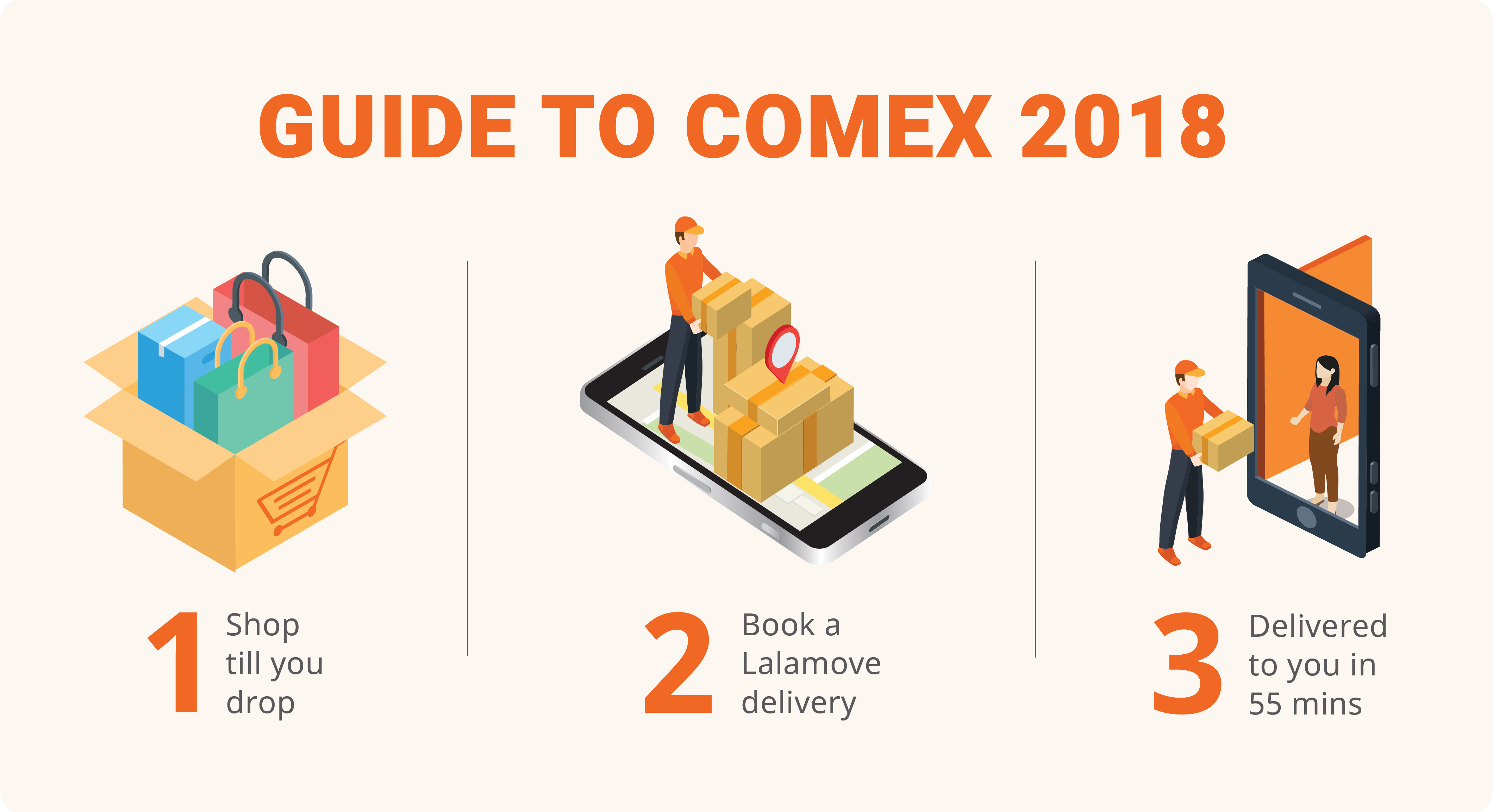 guide to comex - lalamove