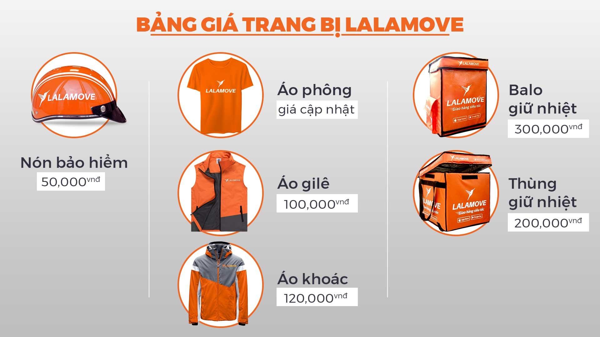 Bang-gia-san-pham-Lalamove-Driver
