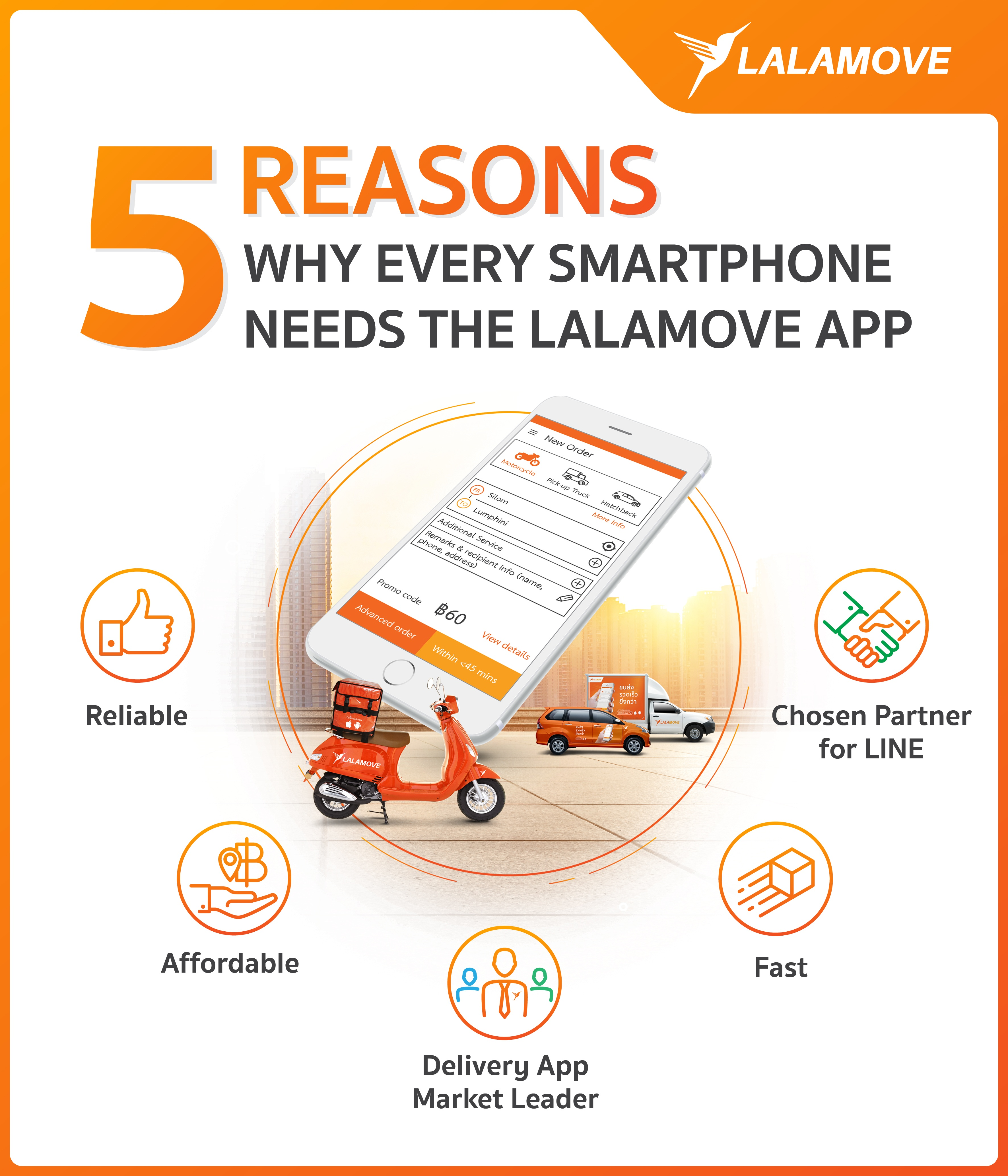 5-Reasons-Why-Every-Smartphone-Needs-the-Lalamove-Delivery-App