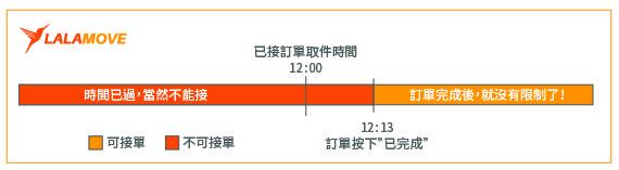 接單時間區間限制-03.jpg