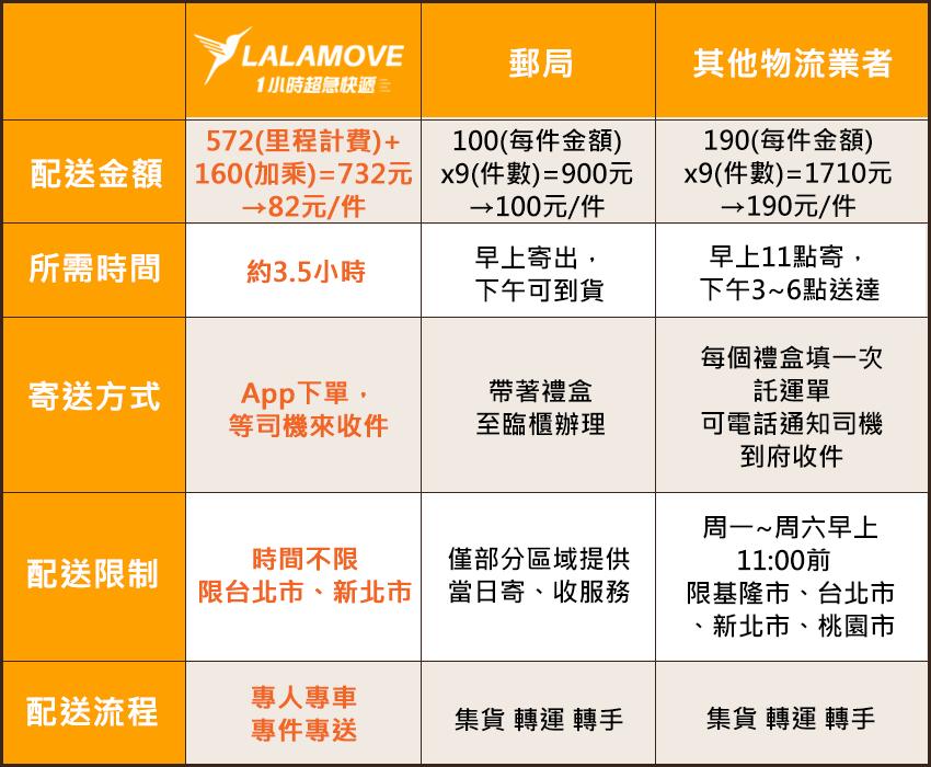 20170913_comparison table.png