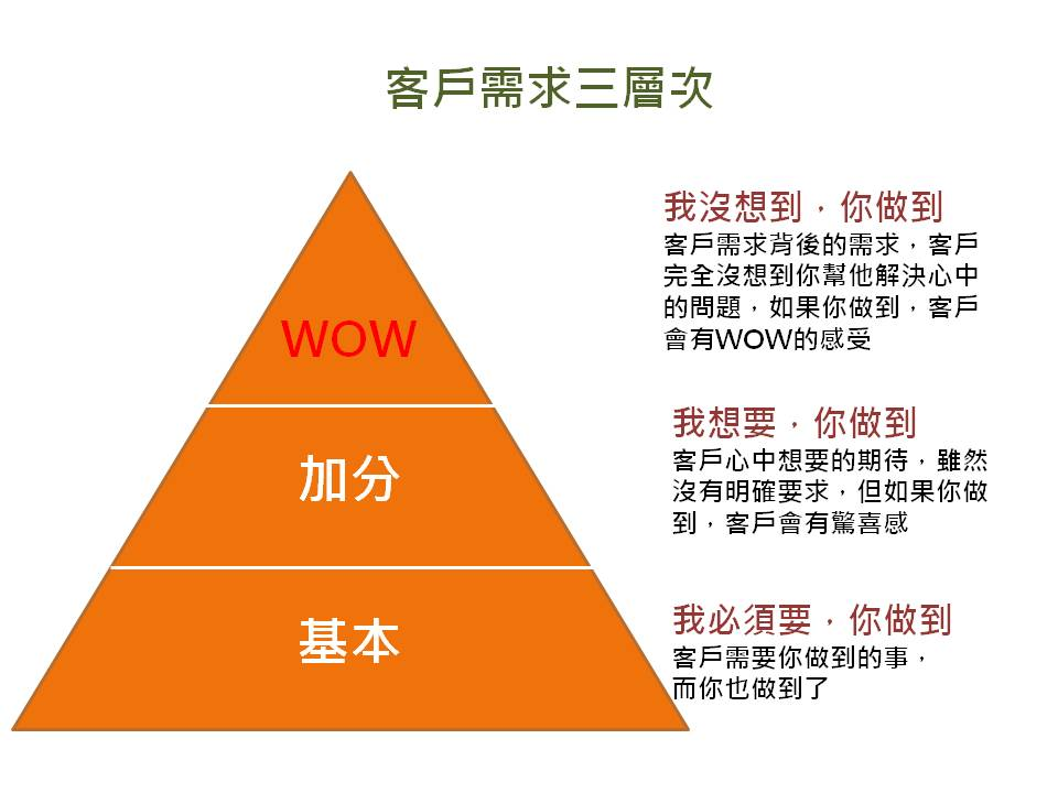 tw_20171027_blog_bzuser_zh_pyramid.jpg