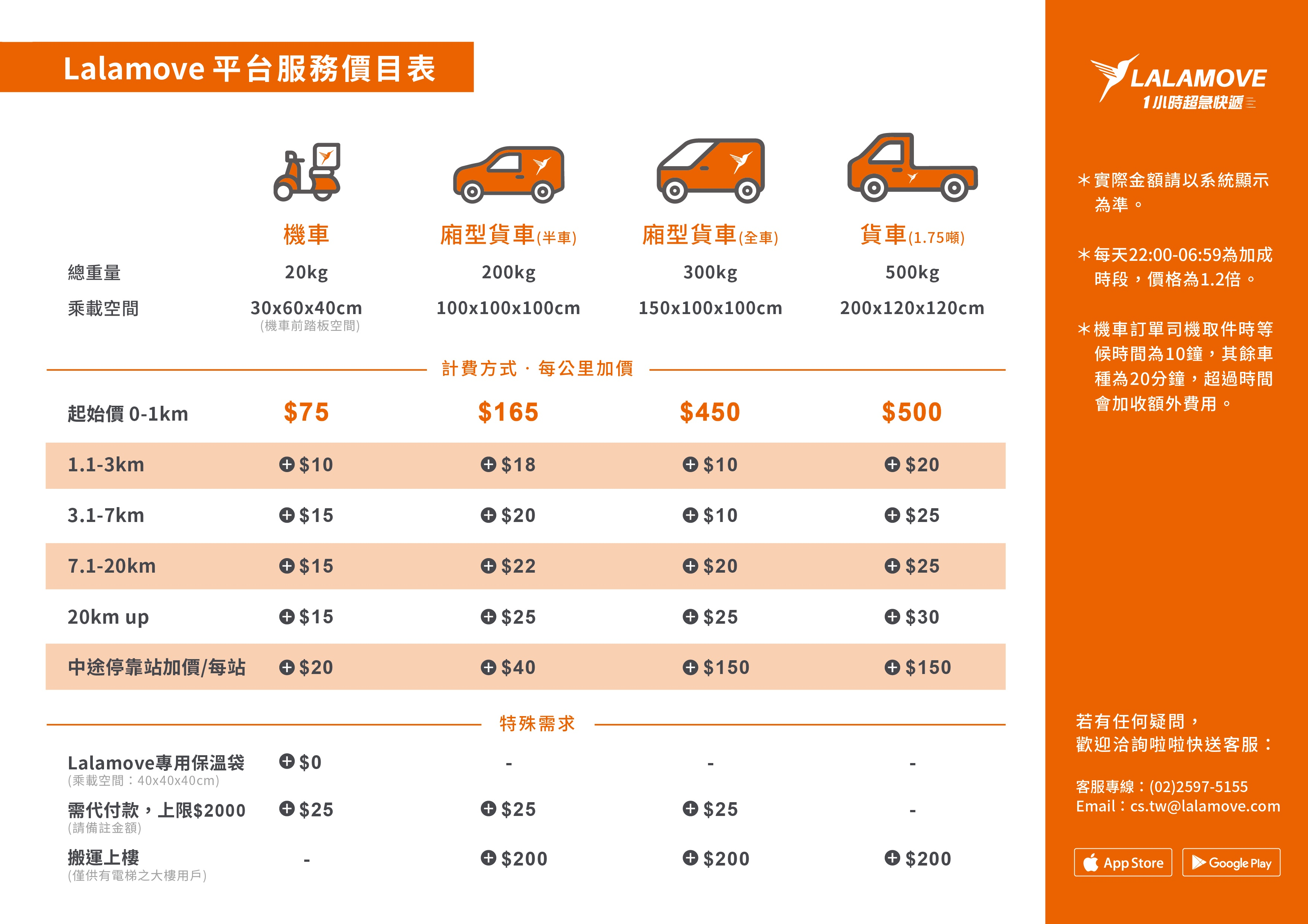 tw_20180223_blog_driver_zh_2018價目表.jpg