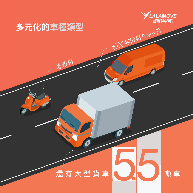 HK_fb_ad_funfactdata_20180419_vehiclesType-01