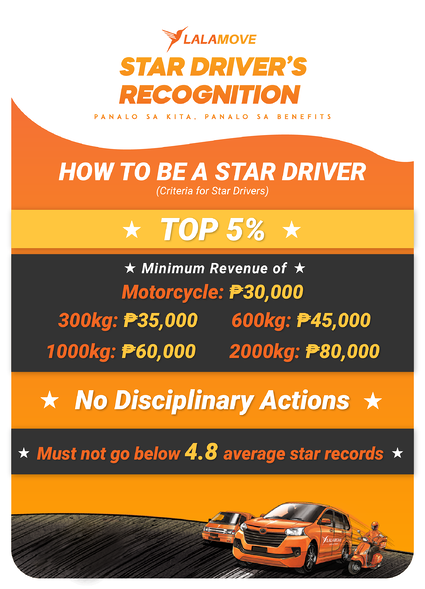 How To be Star Driver 1.1 (1)