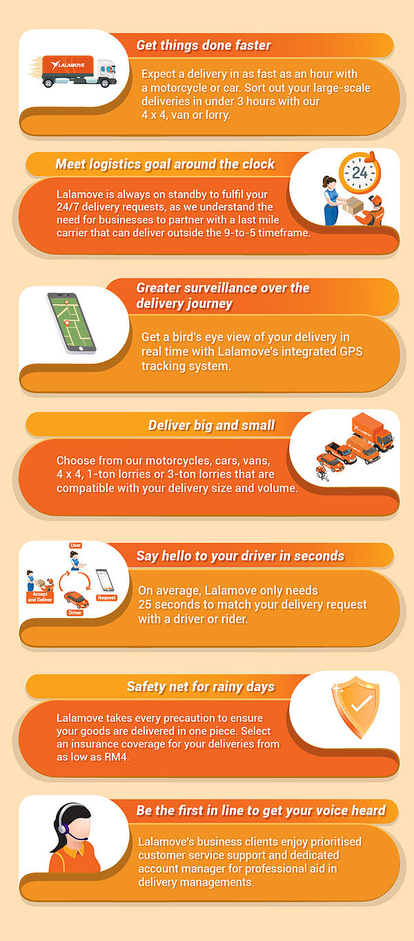 Benefits Of Using Lalamove As The Last Mile Carrier For Your Business