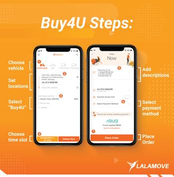 Buy4U Steps