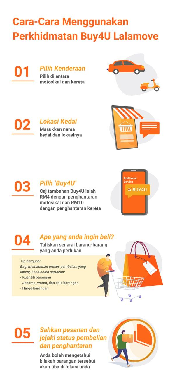 KL_Blog_Buy4U-BM_6-May