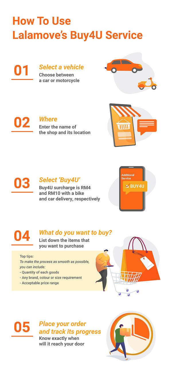 Step-by-step guide to hire a personal shopper with Lalamove