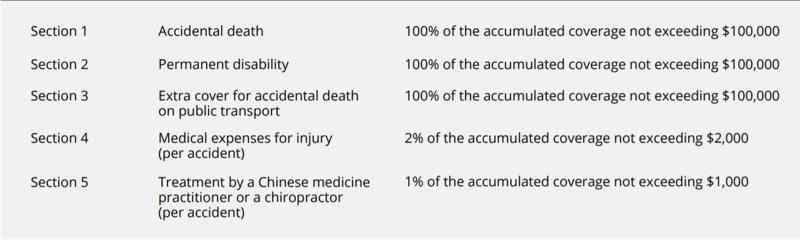 img-Insurance-For-Driver-Partner-FAQ-table
