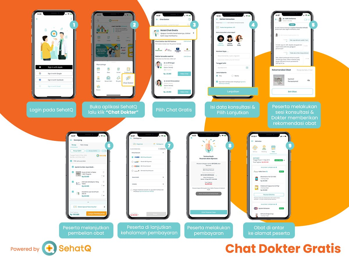 How to Free Chat Dokter All_in one