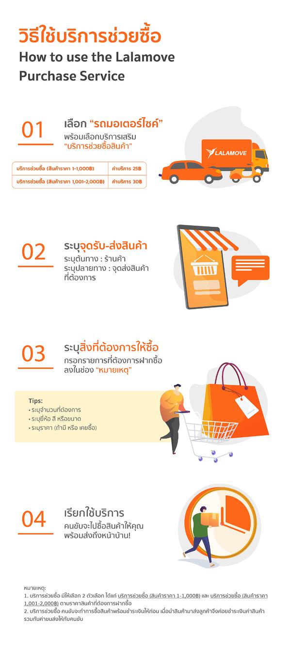 TH - Purchase Service blog - 02 edit-01