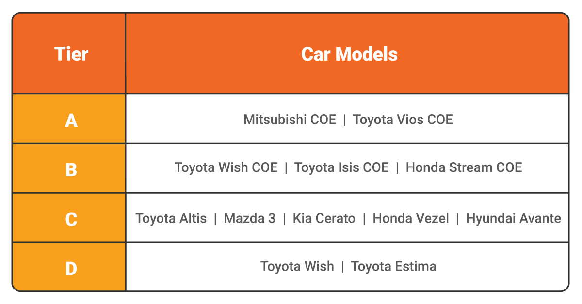 img-Vehicle-Rental-Allswell-Motor-Banner-Table1