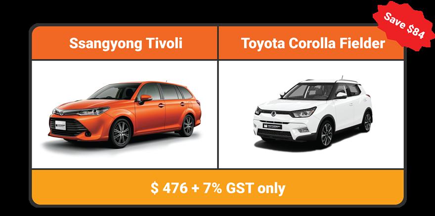 img-Vehicle-Rental-Motorway-Table