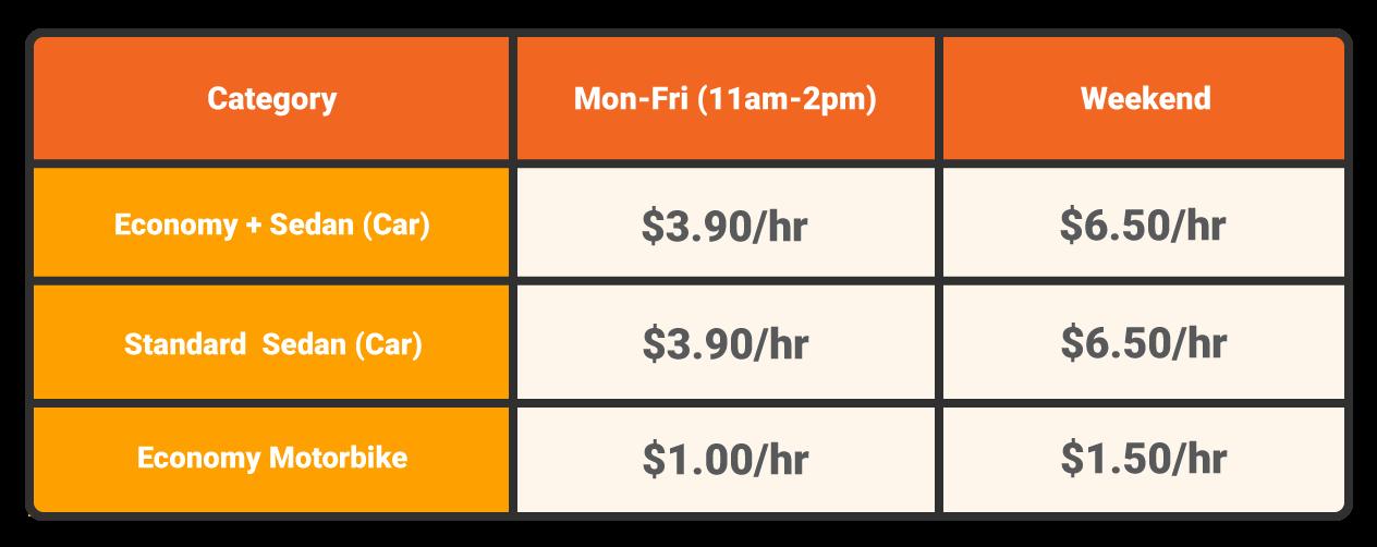 img-Vehicle-Rental-Tribecar-Table3