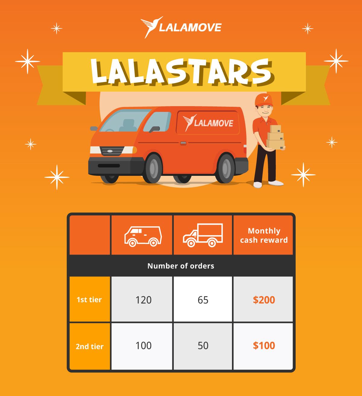 Lalastars-General-Updated-(Minus-Car)
