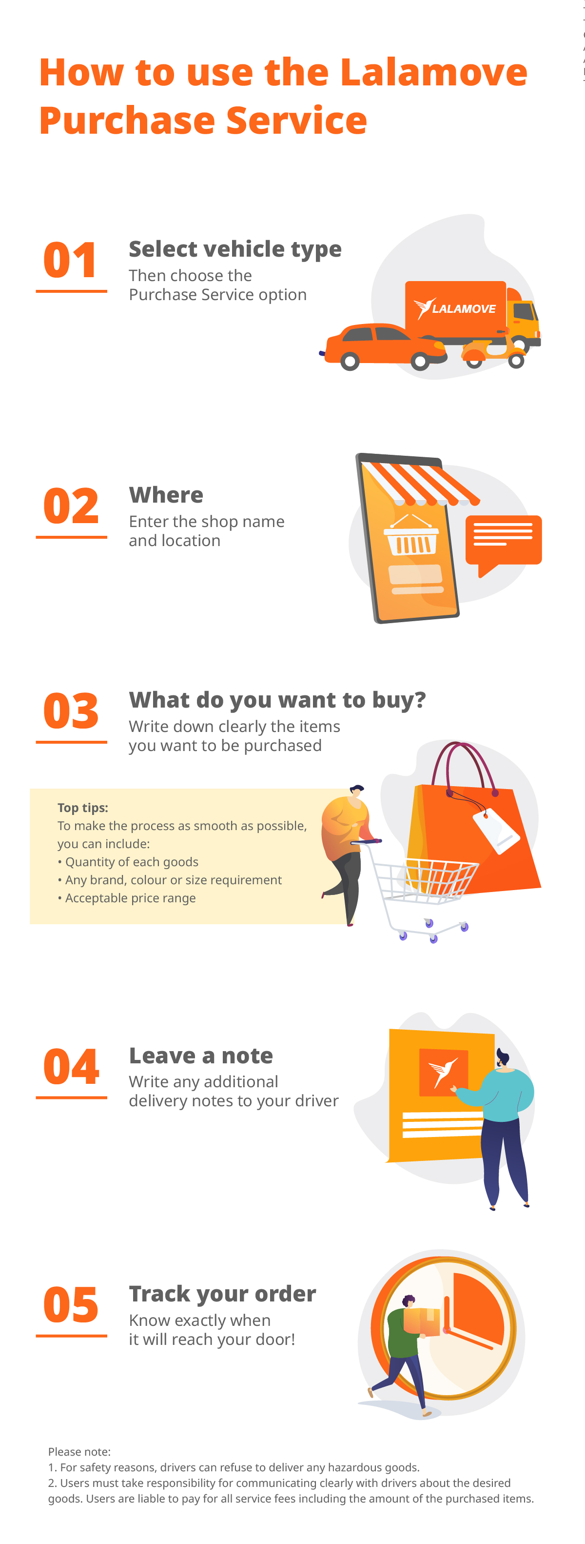 Purchase Service - Blog infographic