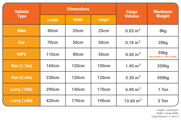 SG-LLM-New-Dimensions+Weight-Table