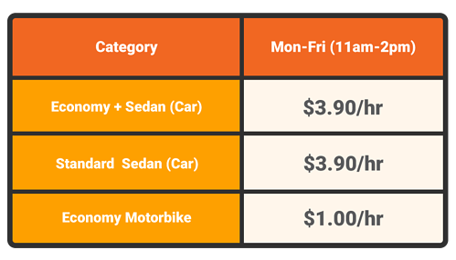 SG-LLM-Tribecar-Table-info(updatedFeb2021)