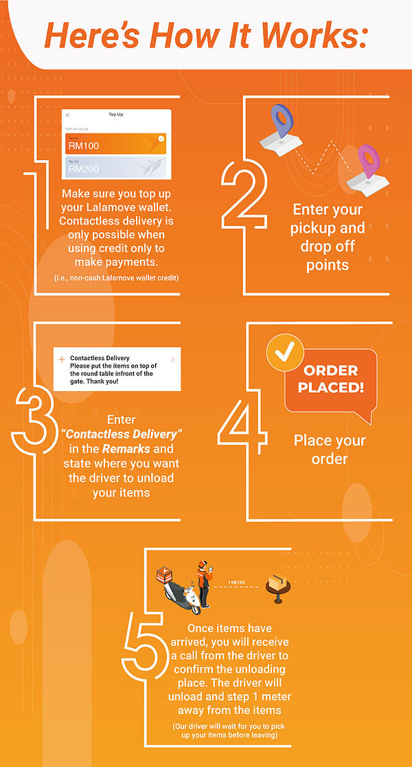 Steps to request contactless delivery with Lalamove during CMCO