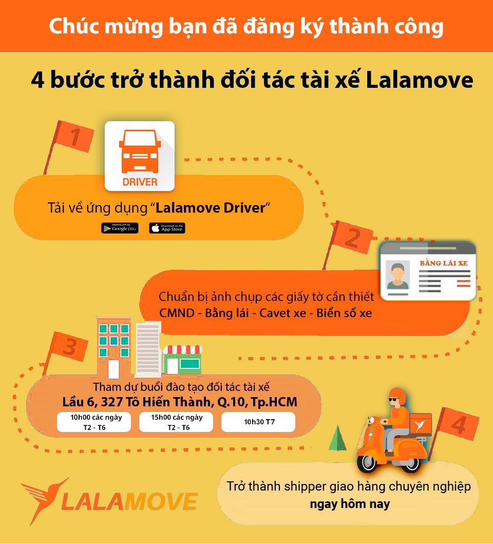 Thankyou page HCM Driver Jul19