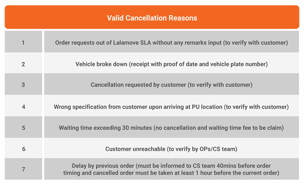 ValidCancellationPolicy