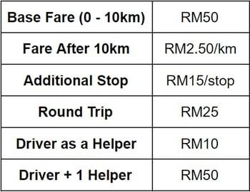 Van price scheme