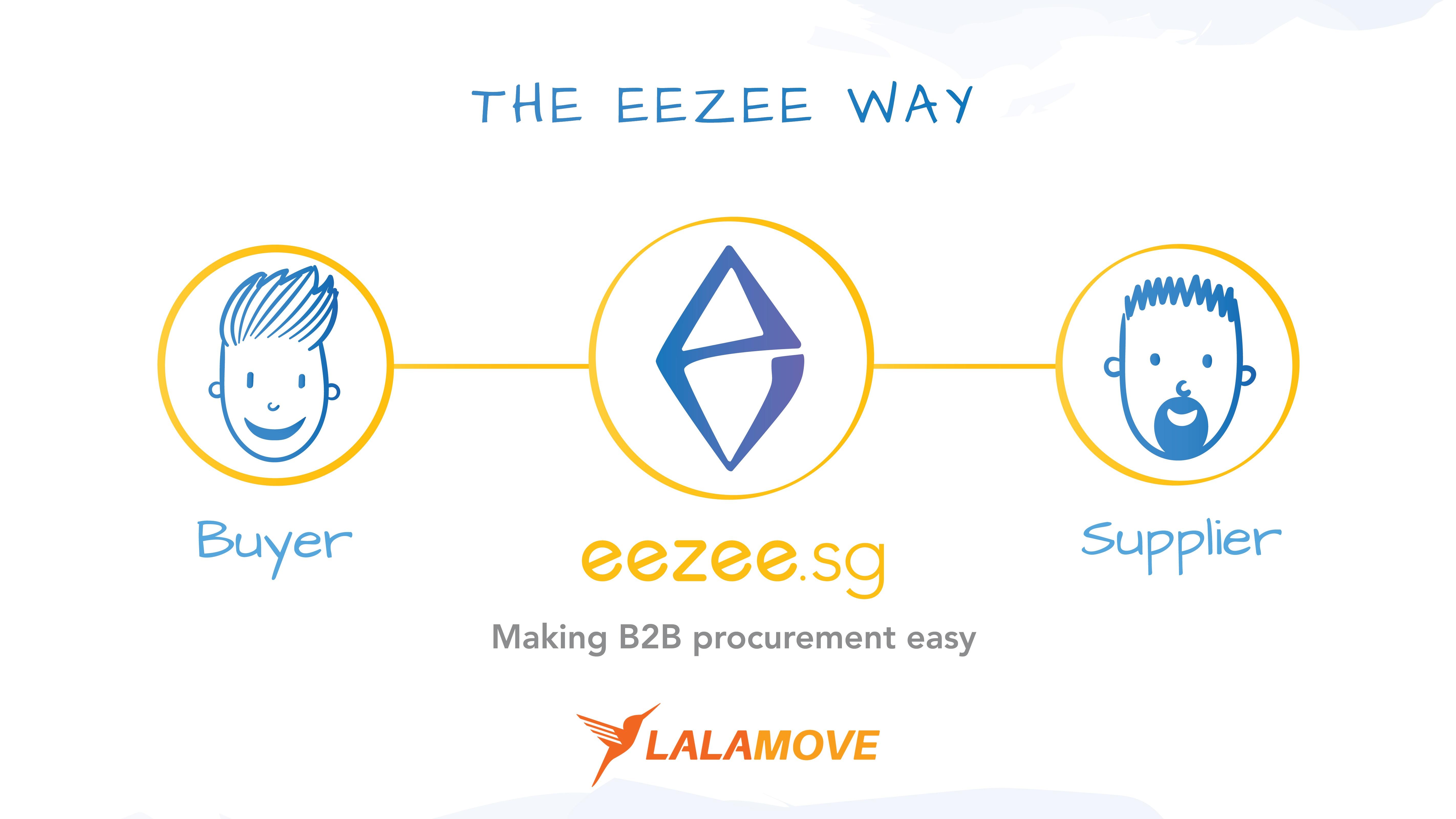 eezee-ecommerce-platform