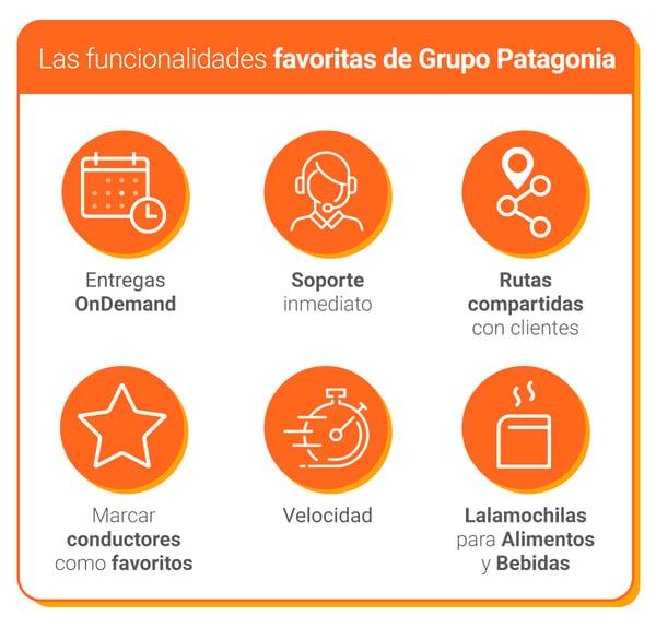interna_blog_Patagonia