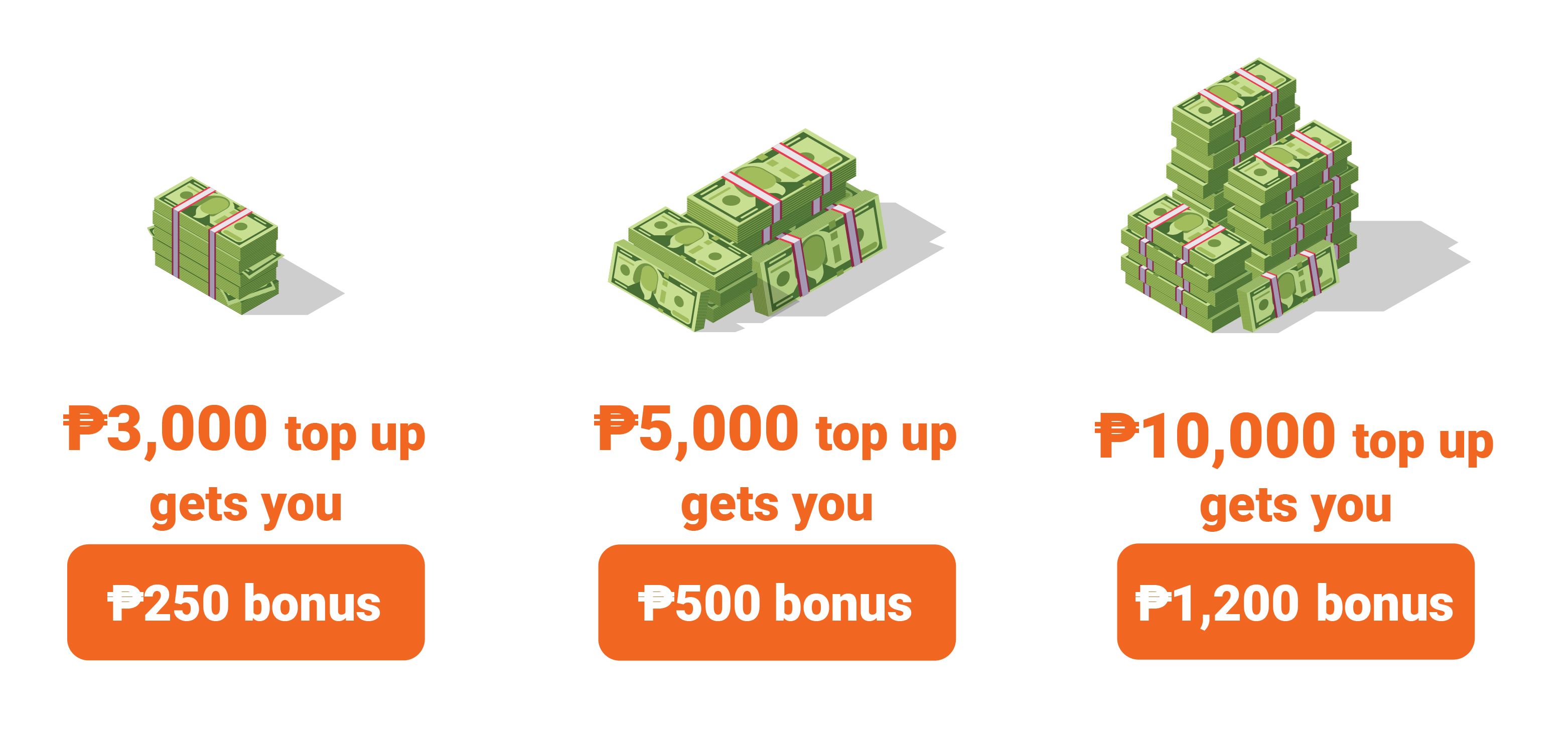 top up bonus for lalamove corporate clients-01