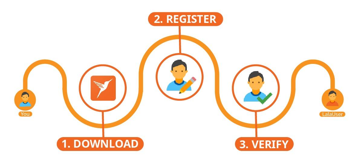 registration-01.jpg