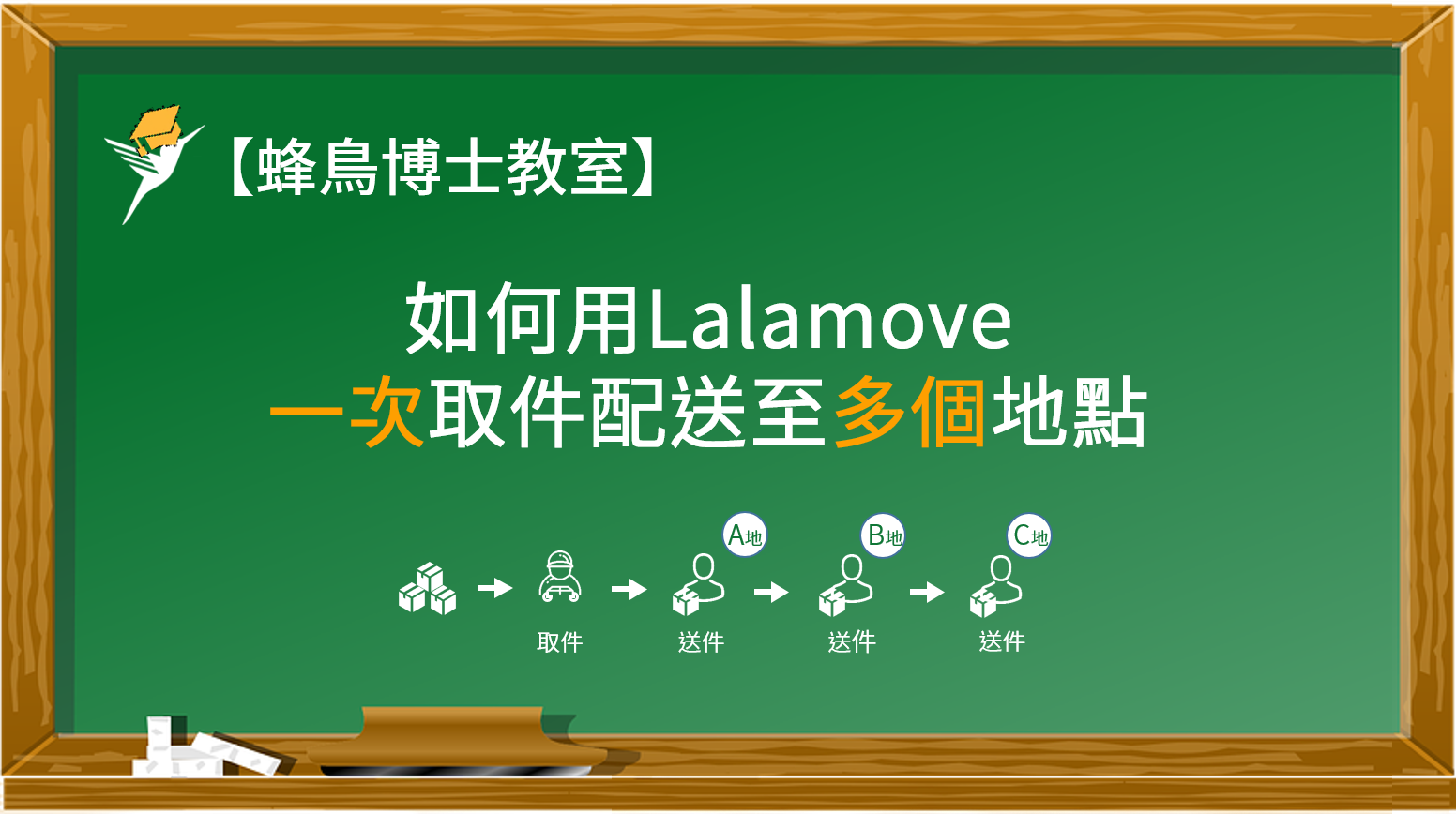 lalamove一次取件配送至多個地點首圖.png
