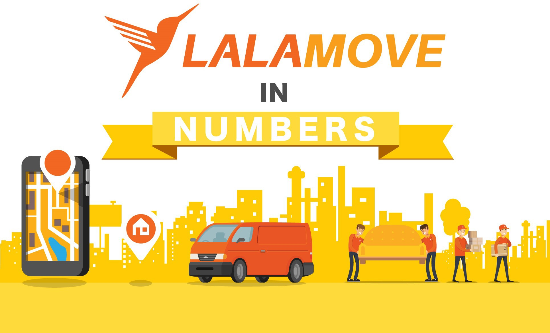 Lalamove_Infograhic_numbers_banner-1