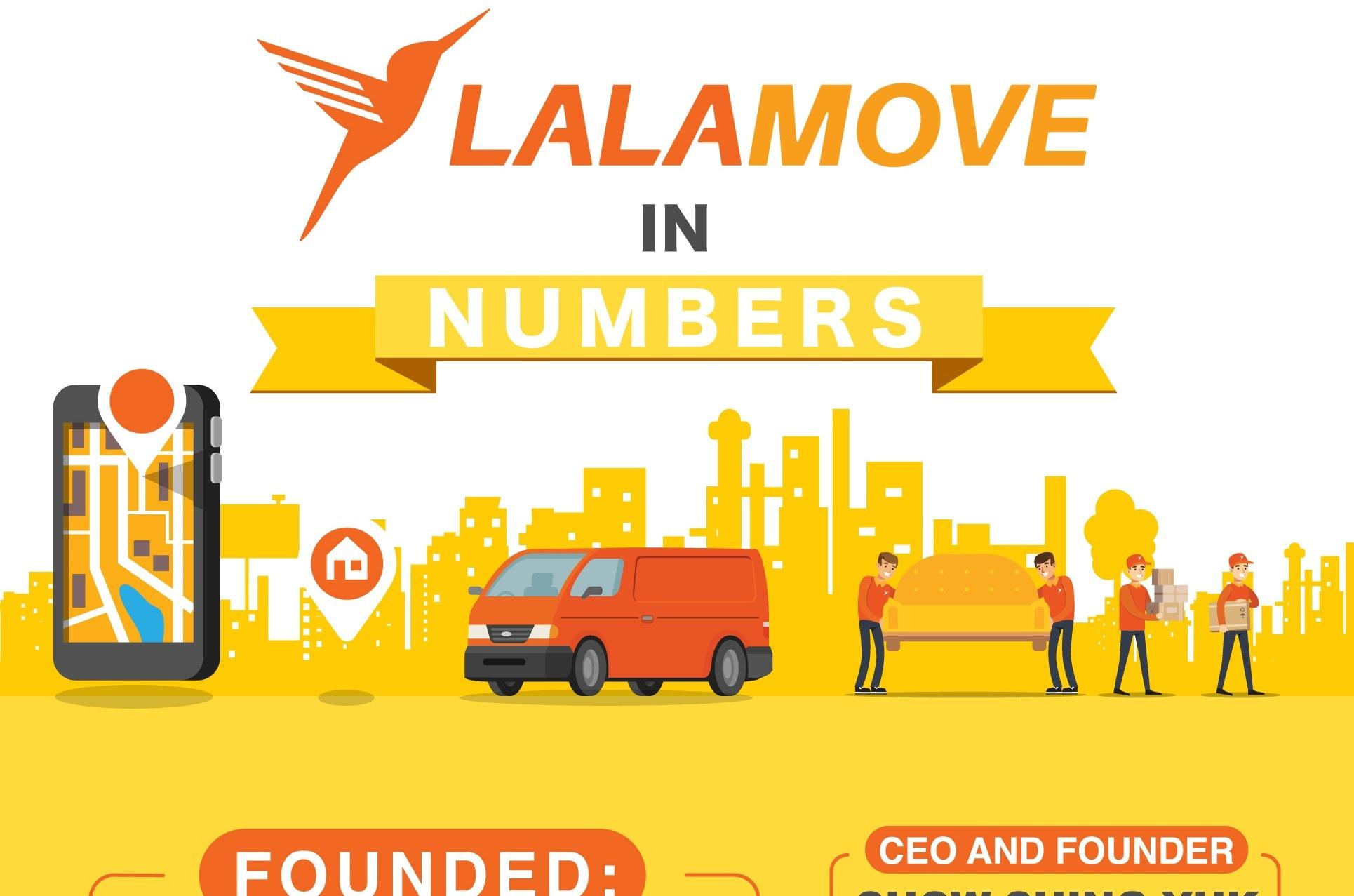 Lalamove_Infograhic_numbers_banner